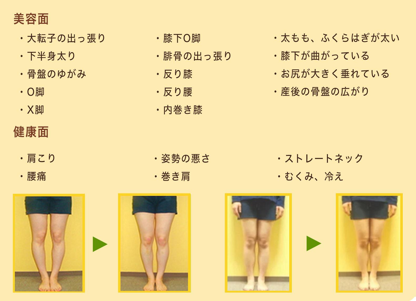 kotuban - 骨盤美脚コース