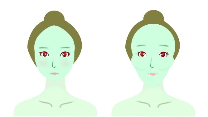 面長の人と小顔の人との比較